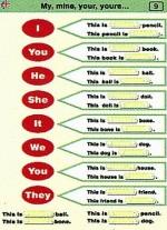 Język angielski cz. II - gramatyka
