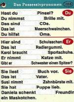 Język niemiecki cz. II - gramatyka