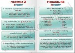 Język polski - ortografia W