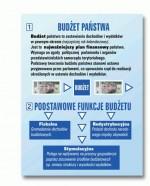 Budżet Państwa - gimnazjum i szkoła ponadpodstawowa