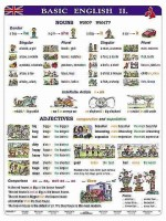 2w1 - Język angielski - Basic English II