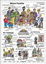 Język niemiecki - Meine Familie