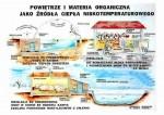 Ekologia - Odnawialne źródła energii cz. II  format A1