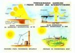 Ekologia - Odnawialne źródła energii cz. I format A1