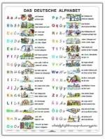 2w1 - Język niemiecki - Das Deutsche Alphabet