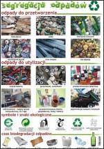 Ekologia - plansze