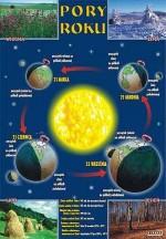 Nauka o Ziemi