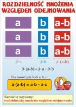 Matematyka SP kl. I-III