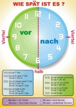 Język niemiecki W